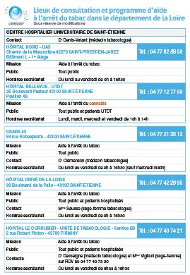 Programme et lieux d'aide à l'arrêt du tabac dans la Loire